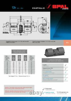 Ventilateur Centrifuge Spal, 014-ap74/ll-22, 12v Produit Véritable