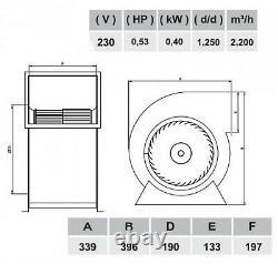 Ventilateur De Souffleur Centrifuge Industriel 2000m3/h + Extracteur De Contrôleur De Vitesse 500watt